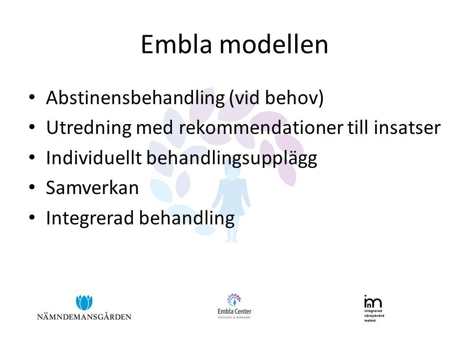 Embla modellen • Abstinensbehandling (vid behov) • Utredning med rekommendationer till insatser • Individuellt behandlingsupplägg • Samverkan • Integr