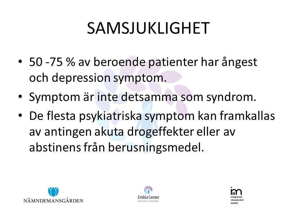 SAMSJUKLIGHET • 50 -75 % av beroende patienter har ångest och depression symptom. • Symptom är inte detsamma som syndrom. • De flesta psykiatriska sym