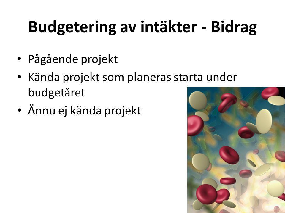 Budgetering av intäkter - Bidrag • Pågående projekt • Kända projekt som planeras starta under budgetåret • Ännu ej kända projekt