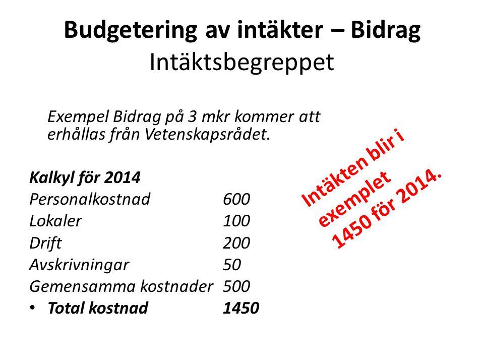 Budgetering av intäkter – Bidrag Intäktsbegreppet Exempel Bidrag på 3 mkr kommer att erhållas från Vetenskapsrådet. Kalkyl för 2014 Personalkostnad600