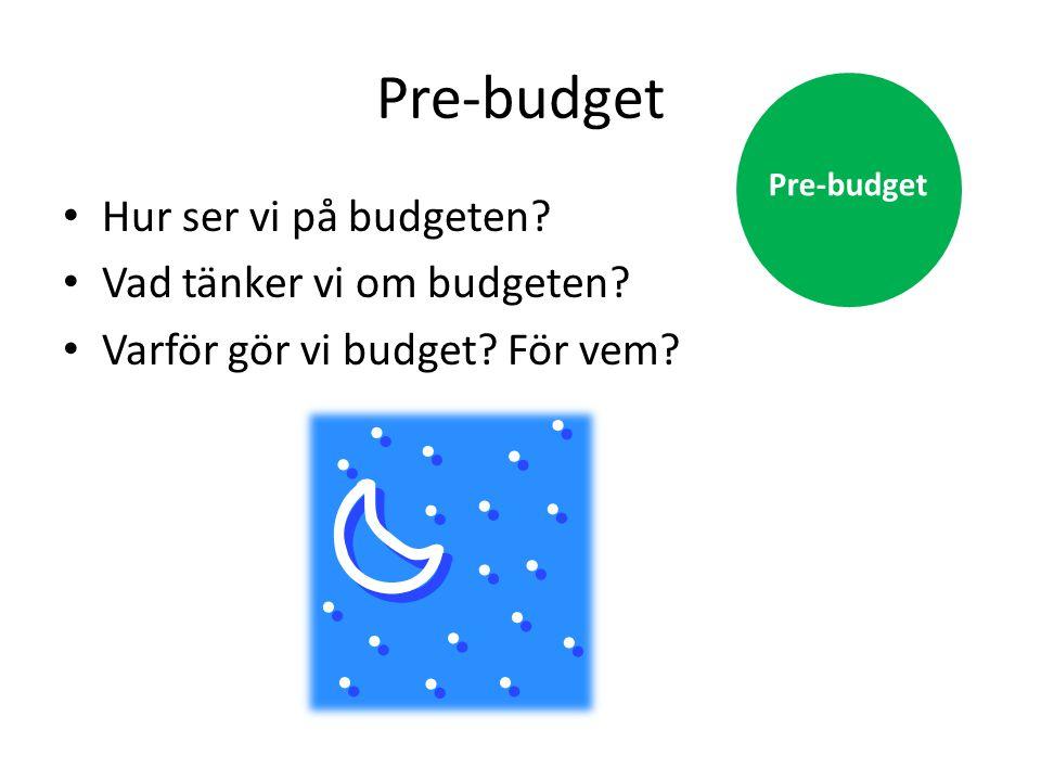 Pre-budget • Hur ser vi på budgeten? • Vad tänker vi om budgeten? • Varför gör vi budget? För vem? Pre-budget