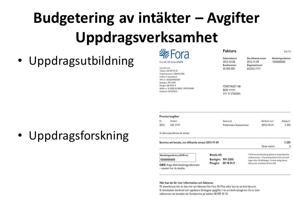 Budgetering av intäkter – Avgifter Uppdragsverksamhet • Uppdragsutbildning • Uppdragsforskning