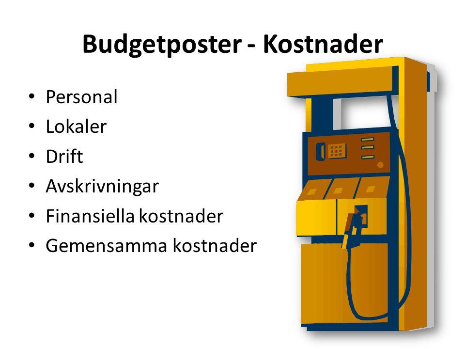 Budgetposter - Kostnader • Personal • Lokaler • Drift • Avskrivningar • Finansiella kostnader • Gemensamma kostnader