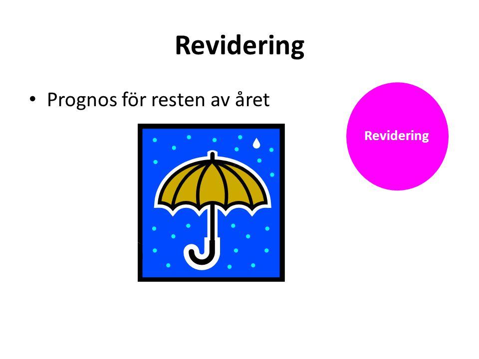 Revidering • Prognos för resten av året Revidering