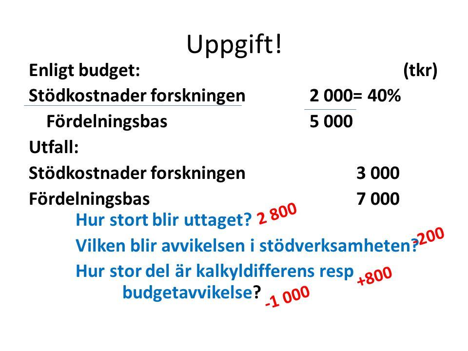 Uppgift! Enligt budget:(tkr) Stödkostnader forskningen 2 000= 40% Fördelningsbas5 000 Utfall: Stödkostnader forskningen 3 000 Fördelningsbas7 000 Hur