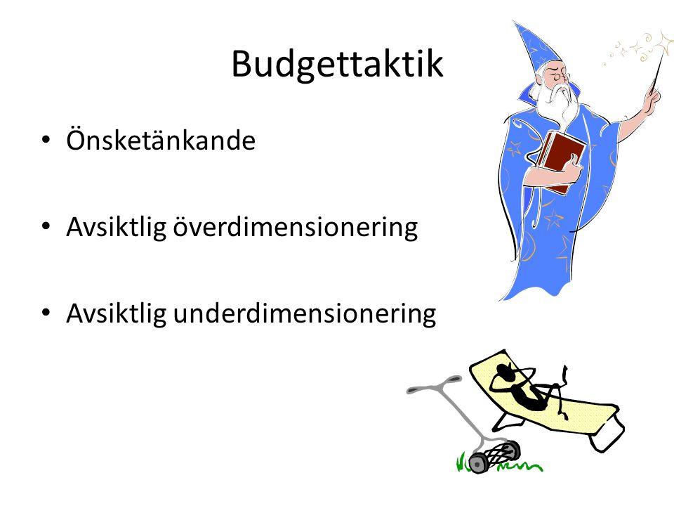 Budgettaktik • Önsketänkande • Avsiktlig överdimensionering • Avsiktlig underdimensionering