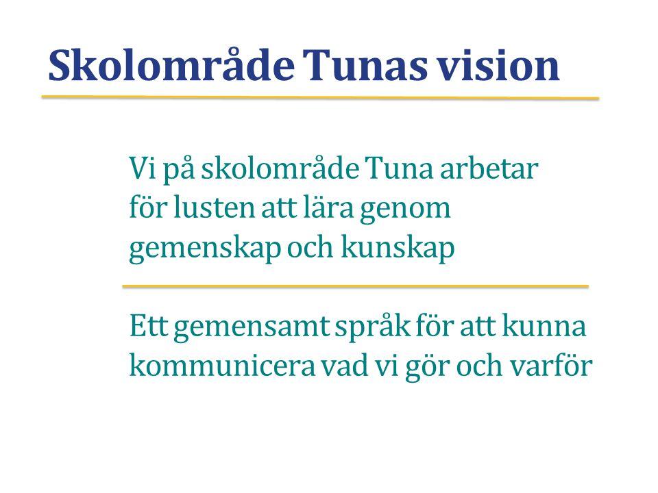 Skolområde Tunas vision Vi på skolområde Tuna arbetar för lusten att lära genom gemenskap och kunskap Ett gemensamt språk för att kunna kommunicera vad vi gör och varför