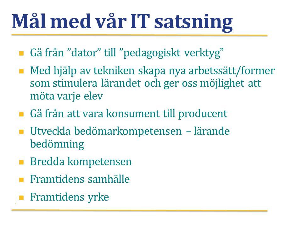 """Mål med vår IT satsning  Gå från """"dator"""" till """"pedagogiskt verktyg""""  Med hjälp av tekniken skapa nya arbetssätt/former som stimulera lärandet och ge"""