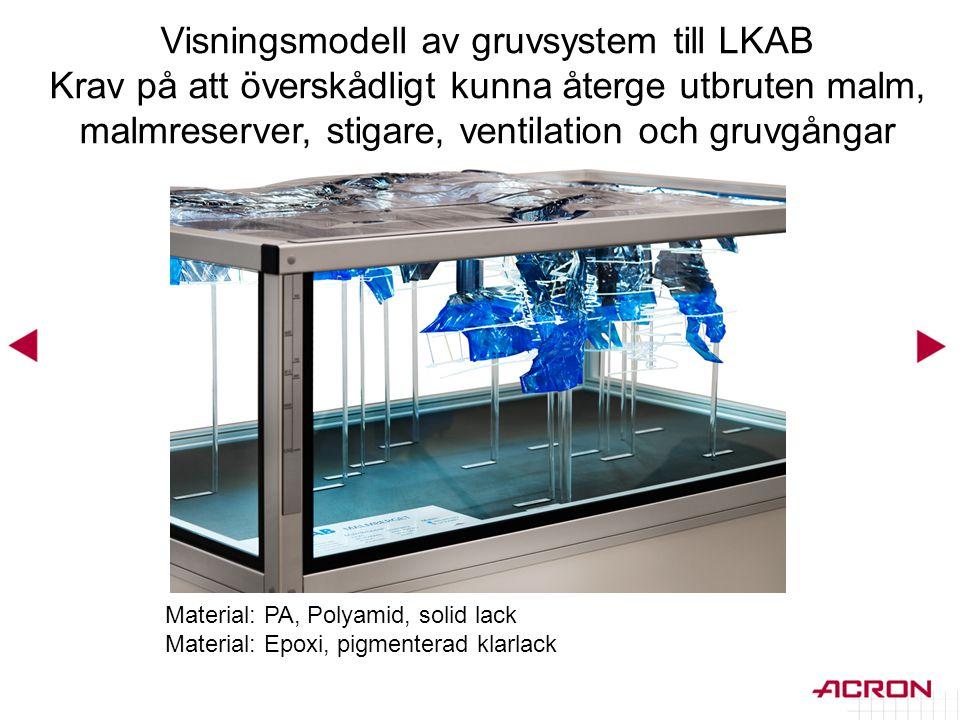 Material: PA, Polyamid, solid lack Material: Epoxi, pigmenterad klarlack Visningsmodell av gruvsystem till LKAB Krav på att överskådligt kunna återge