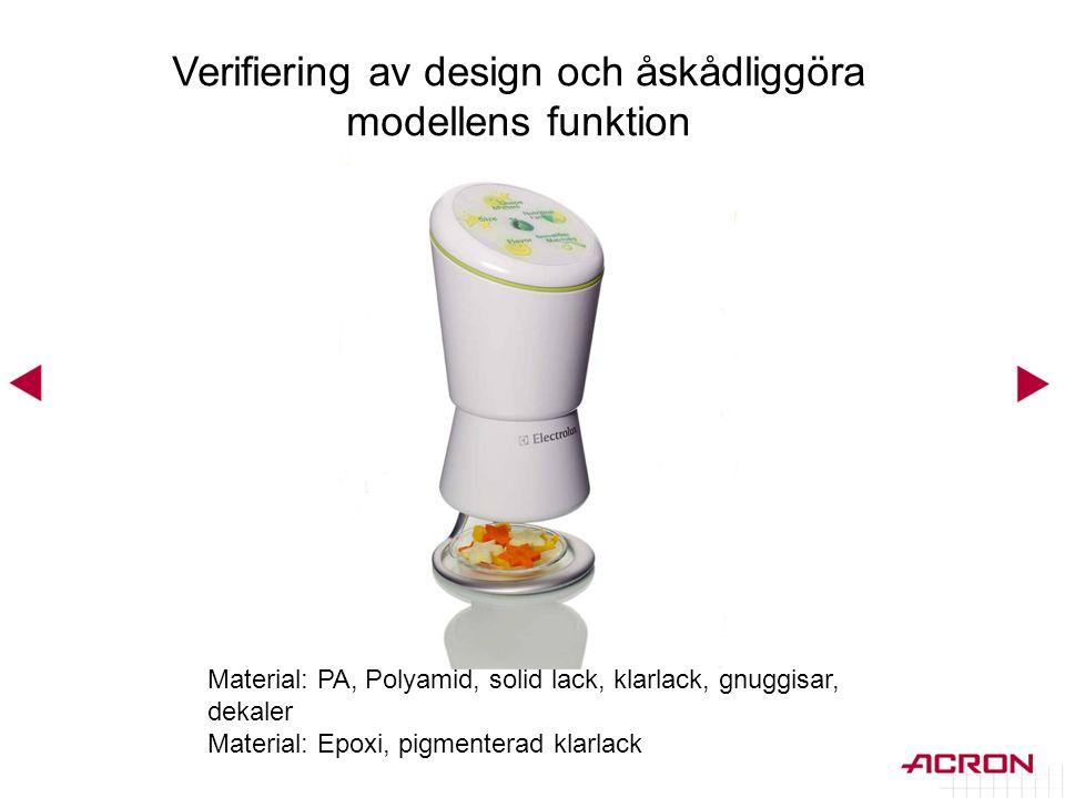 Material: PA, Polyamid, solid lack, klarlack, gnuggisar, dekaler Material: Epoxi, pigmenterad klarlack Verifiering av design och åskådliggöra modellen