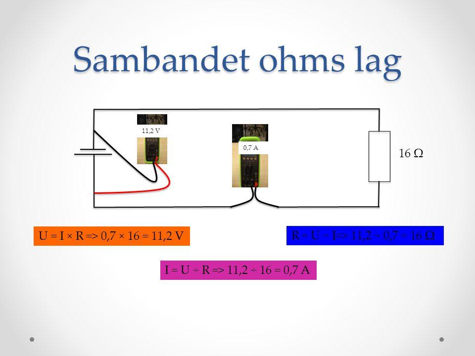 Sambandet ohms lag 11,2 V 0,7 A U = I × R => 0,7 × 16 = 11,2 V I = U ÷ R => 11,2 ÷ 16 = 0,7 A R = U ÷ I=> 11,2 ÷ 0,7 = 16 Ω 16 Ω