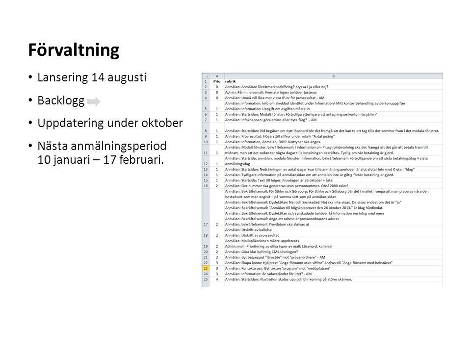 Sv • Lansering 14 augusti • Backlogg • Uppdatering under oktober • Nästa anmälningsperiod 10 januari – 17 februari.
