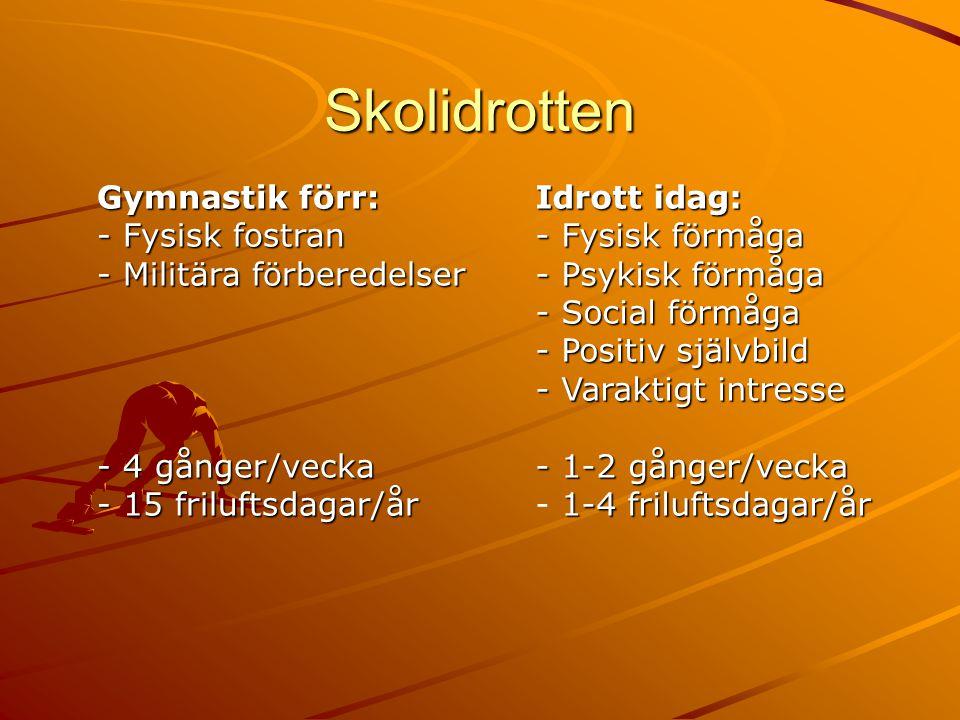Skolidrotten Gymnastik förr: - Fysisk fostran - Militära förberedelser - 4 gånger/vecka - 15 friluftsdagar/år Idrott idag: - Fysisk förmåga - Psykisk