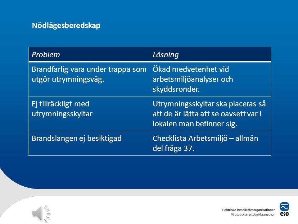 Avfallshantering ProblemLösning Avfallskärl saknar märkning. Felsorterat avfall. Tydlig skyltning! Finns på EIO Q hemsidan http://www.eio- q.se/EIOQHa