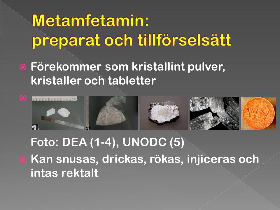  Förekommer som kristallint pulver, kristaller och tabletter  Foto: DEA (1-4), UNODC (5)  Kan snusas, drickas, rökas, injiceras och intas rektalt