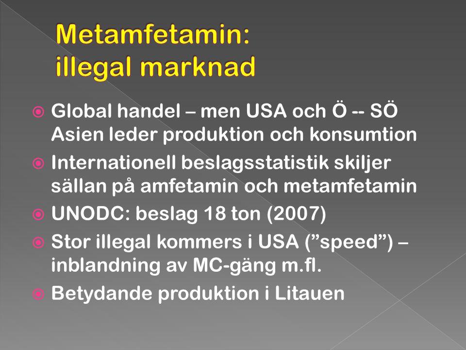  Global handel – men USA och Ö -- SÖ Asien leder produktion och konsumtion  Internationell beslagsstatistik skiljer sällan på amfetamin och metamfet