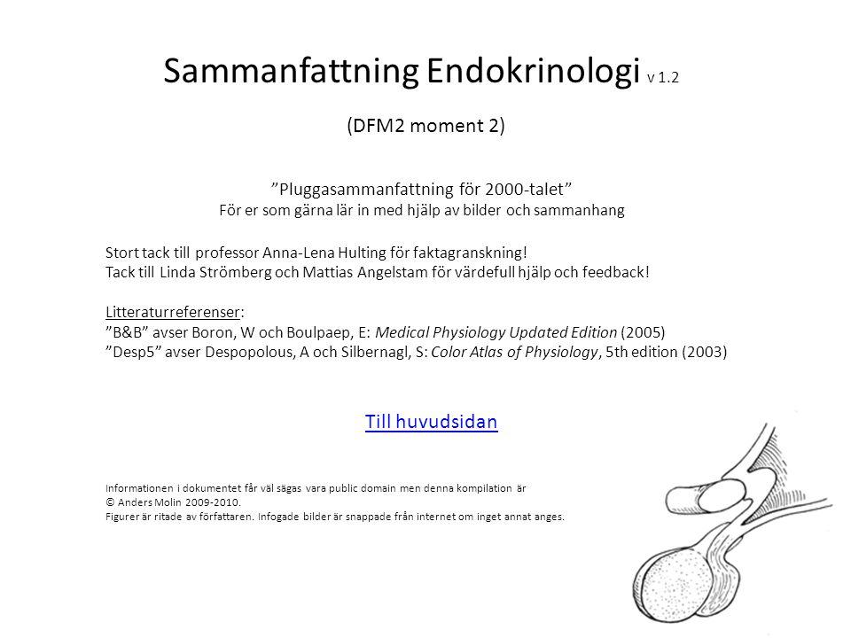 """Sammanfattning Endokrinologi v 1.2 (DFM2 moment 2) """"Pluggasammanfattning för 2000-talet"""" För er som gärna lär in med hjälp av bilder och sammanhang St"""