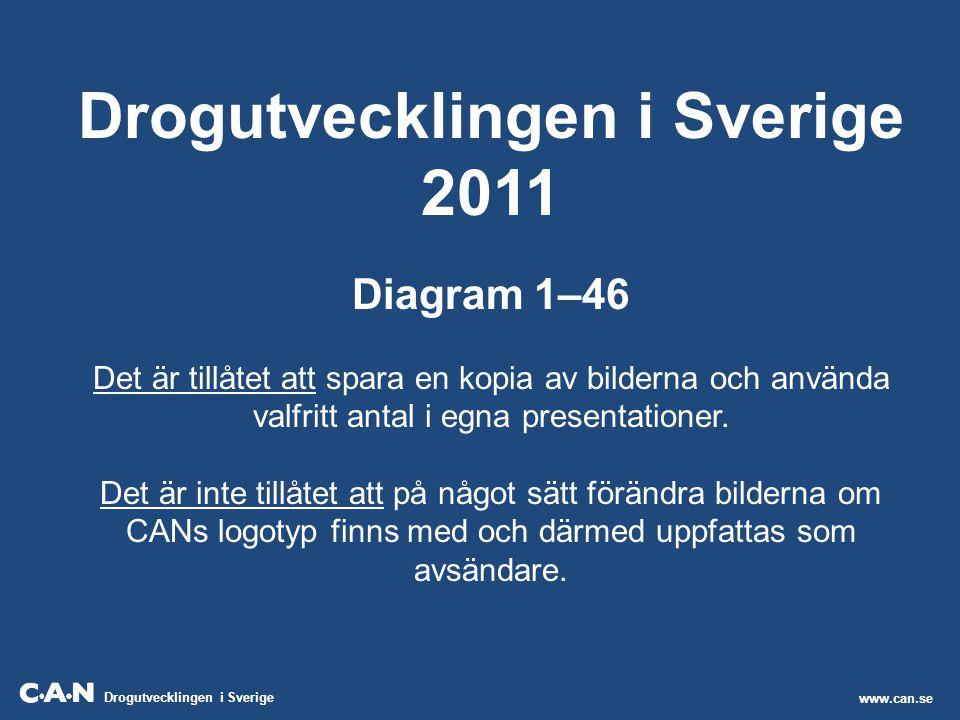 Drogutvecklingen i Sverige Drogutvecklingen i Sverige 2011 Diagram 1–46 Det är tillåtet att spara en kopia av bilderna och använda valfritt antal i eg