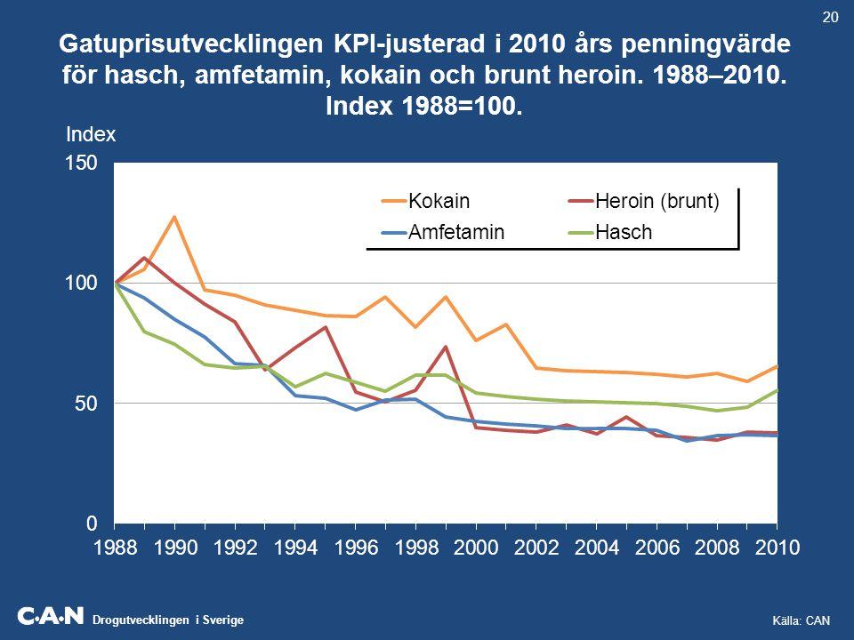 Drogutvecklingen i Sverige Gatuprisutvecklingen KPI-justerad i 2010 års penningvärde för hasch, amfetamin, kokain och brunt heroin. 1988–2010. Index 1