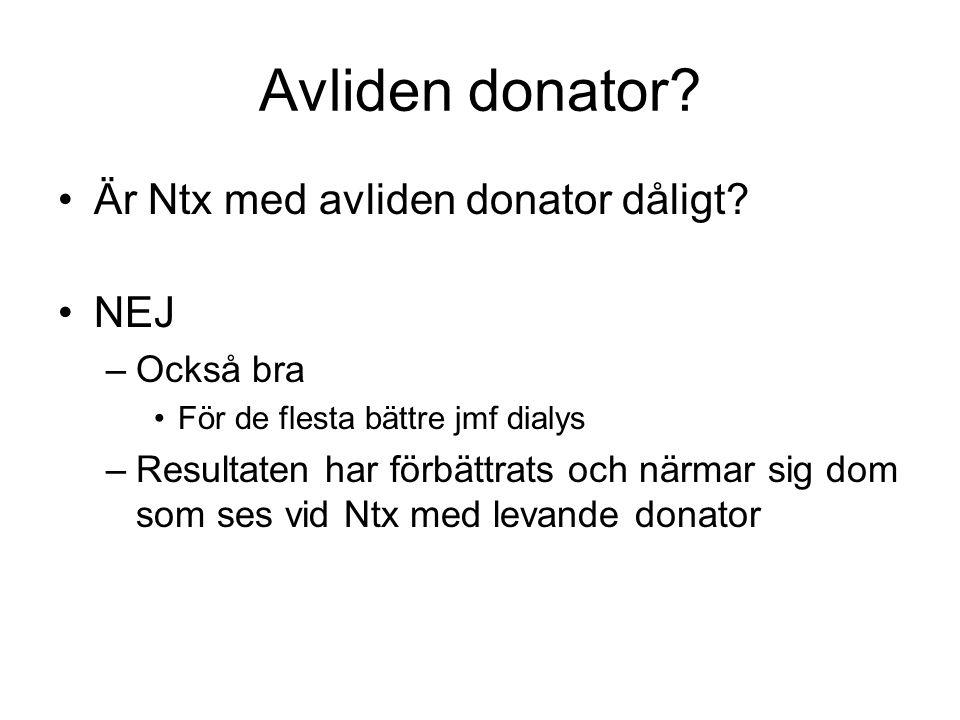 Avliden donator? •Är Ntx med avliden donator dåligt? •NEJ –Också bra •För de flesta bättre jmf dialys –Resultaten har förbättrats och närmar sig dom s