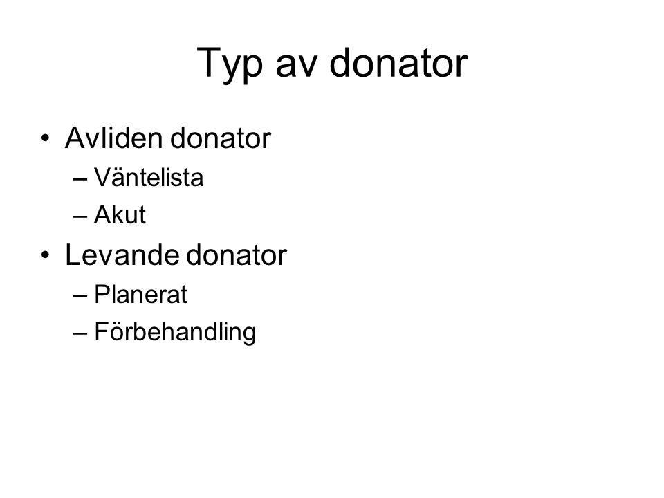 Typ av donator •Avliden donator –Väntelista –Akut •Levande donator –Planerat –Förbehandling