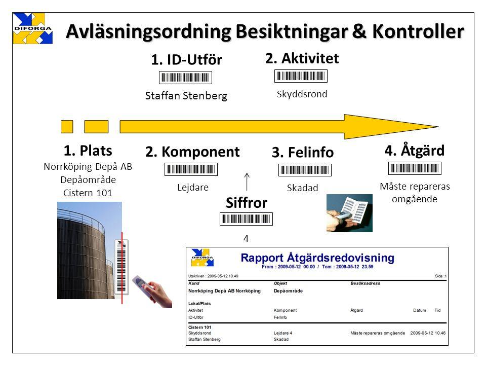 Siffror 4 2. Aktivitet Skyddsrond 1. Plats Norrköping Depå AB Depåområde Cistern 101 2.