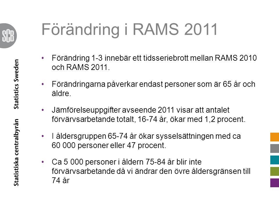 Förändring i RAMS 2011 •Förändring 1-3 innebär ett tidsseriebrott mellan RAMS 2010 och RAMS 2011.