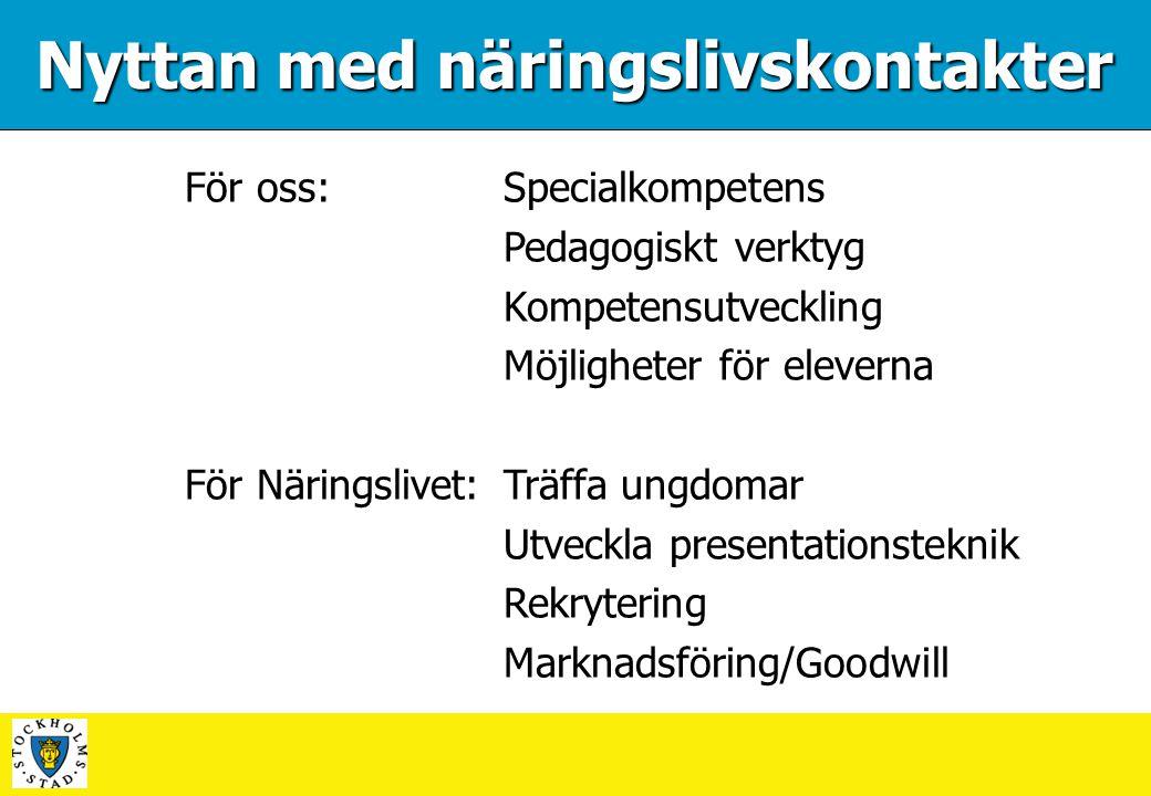 SYV och näringslivet Översikt kopplat till valt gymnasieprogram Yrke/behörighet/meritpoäng Ex: Karriärdag Underhålla/utveckla långsiktiga kontakter