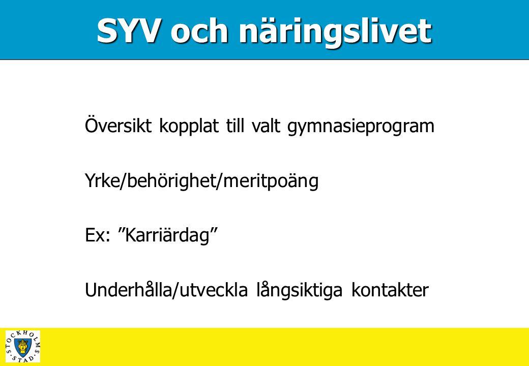 """SYV och näringslivet Översikt kopplat till valt gymnasieprogram Yrke/behörighet/meritpoäng Ex: """"Karriärdag"""" Underhålla/utveckla långsiktiga kontakter"""