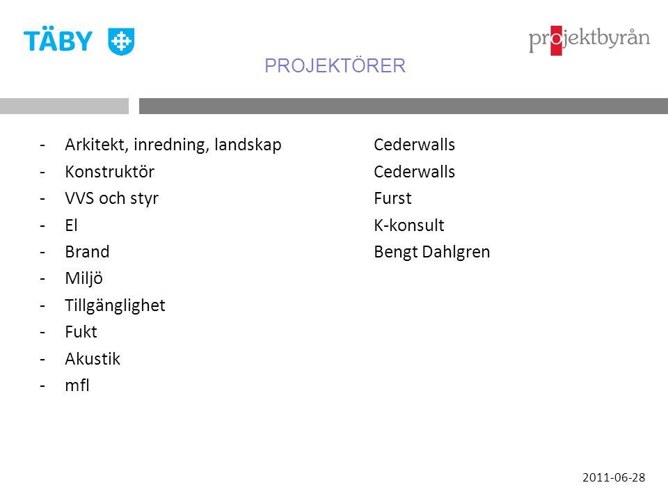 PROJEKTÖRER 2011-06-28 -Arkitekt, inredning, landskapCederwalls -KonstruktörCederwalls -VVS och styrFurst -ElK-konsult -BrandBengt Dahlgren -Miljö -Tillgänglighet -Fukt -Akustik -mfl