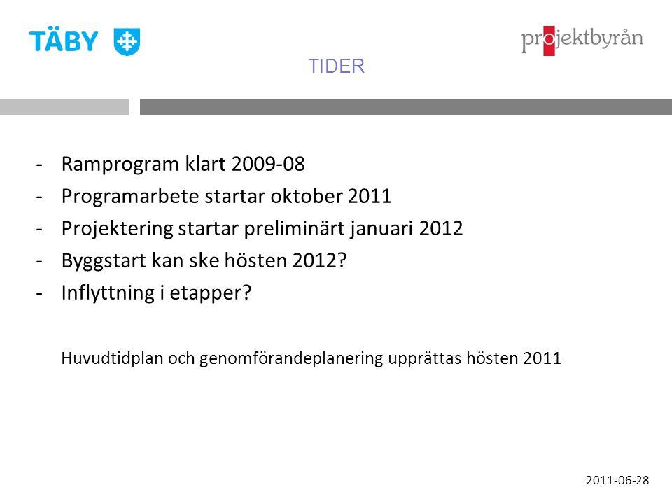 TIDER 2011-06-28 -Ramprogram klart 2009-08 -Programarbete startar oktober 2011 -Projektering startar preliminärt januari 2012 -Byggstart kan ske hösten 2012.