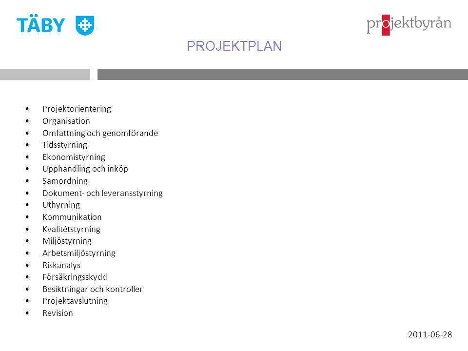 PROJEKTPLAN 2011-06-28 •Projektorientering •Organisation •Omfattning och genomförande •Tidsstyrning •Ekonomistyrning •Upphandling och inköp •Samordning •Dokument- och leveransstyrning •Uthyrning •Kommunikation •Kvalitétstyrning •Miljöstyrning •Arbetsmiljöstyrning •Riskanalys •Försäkringsskydd •Besiktningar och kontroller •Projektavslutning •Revision