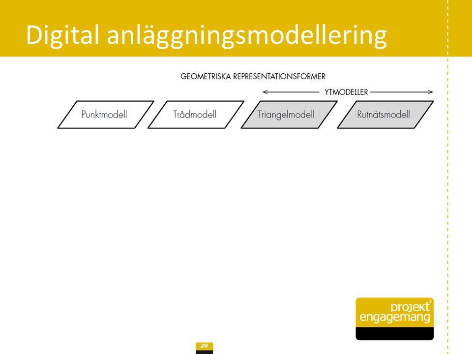 Digital anläggningsmodellering 21 Punktmodeller