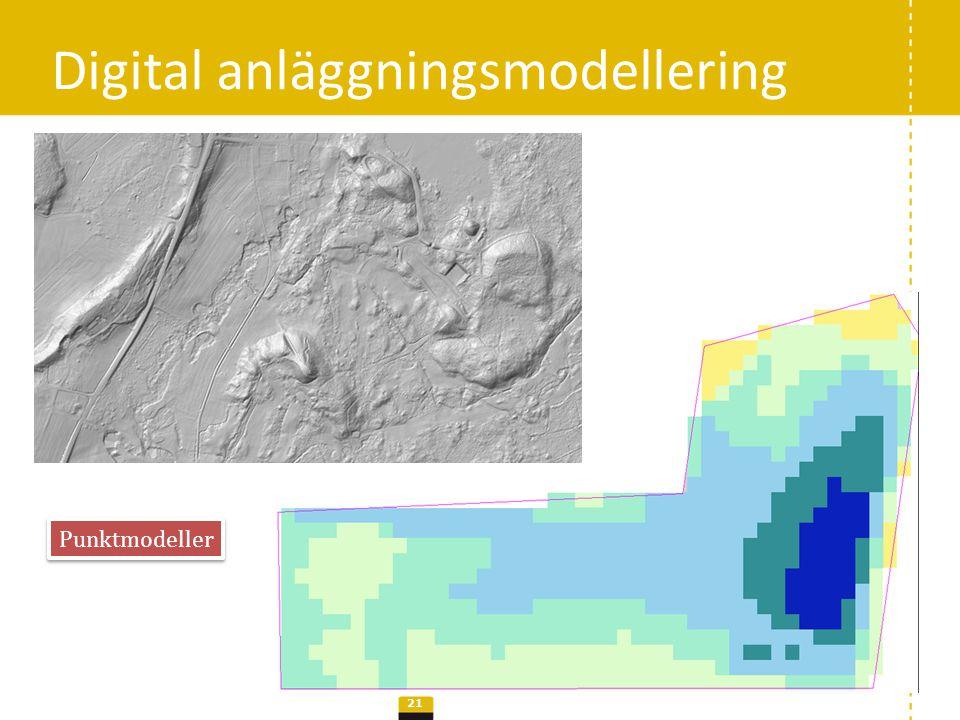 Digital anläggningsmodellering 22 Trådmodeller