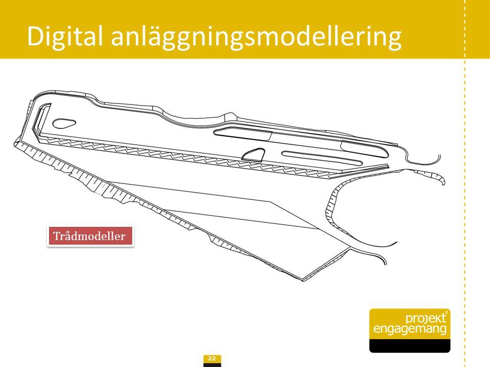 Digital anläggningsmodellering 23 Triangelmodeller