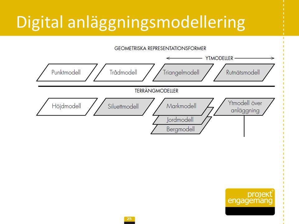 Digital anläggningsmodellering 26