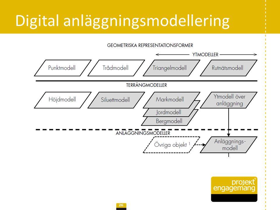 Digital anläggningsmodellering 27
