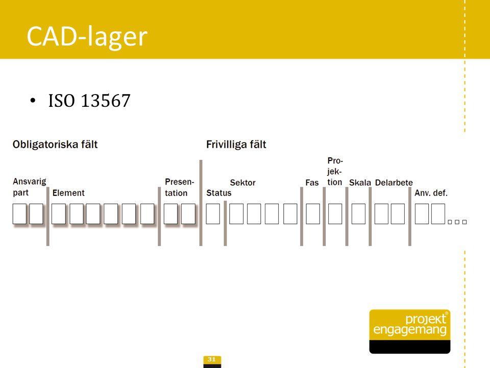 Kod för läge 32 Exempel från BH90 Del 7 Exempel från Förbifart Stockholm