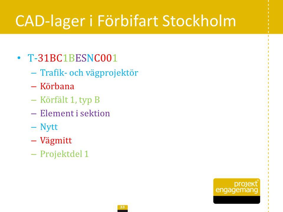 FS Kodgenerator 34