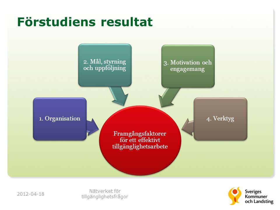 Förstudiens resultat 2012-04-18 Nätverket för tillgänglighetsfrågor Framgångsfaktorer för ett effektivt tillgänglighetsarbete 1. Organisation 2. Mål,