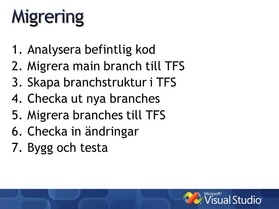1.Analysera befintlig kod 2.Migrera main branch till TFS 3.Skapa branchstruktur i TFS 4.Checka ut nya branches 5.Migrera branches till TFS 6.Checka in ändringar 7.Bygg och testa