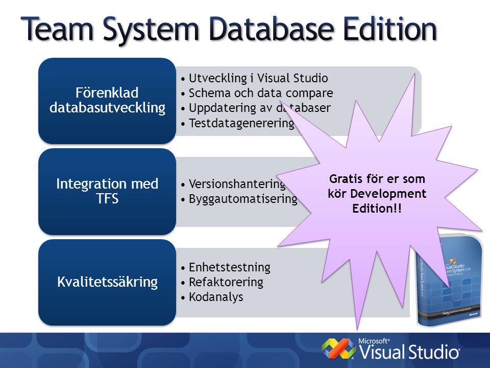 •Utveckling i Visual Studio •Schema och data compare •Uppdatering av databaser •Testdatagenerering Förenklad databasutveckling •Versionshantering •Byggautomatisering Integration med TFS •Enhetstestning •Refaktorering •Kodanalys Kvalitetssäkring Gratis för er som kör Development Edition!!