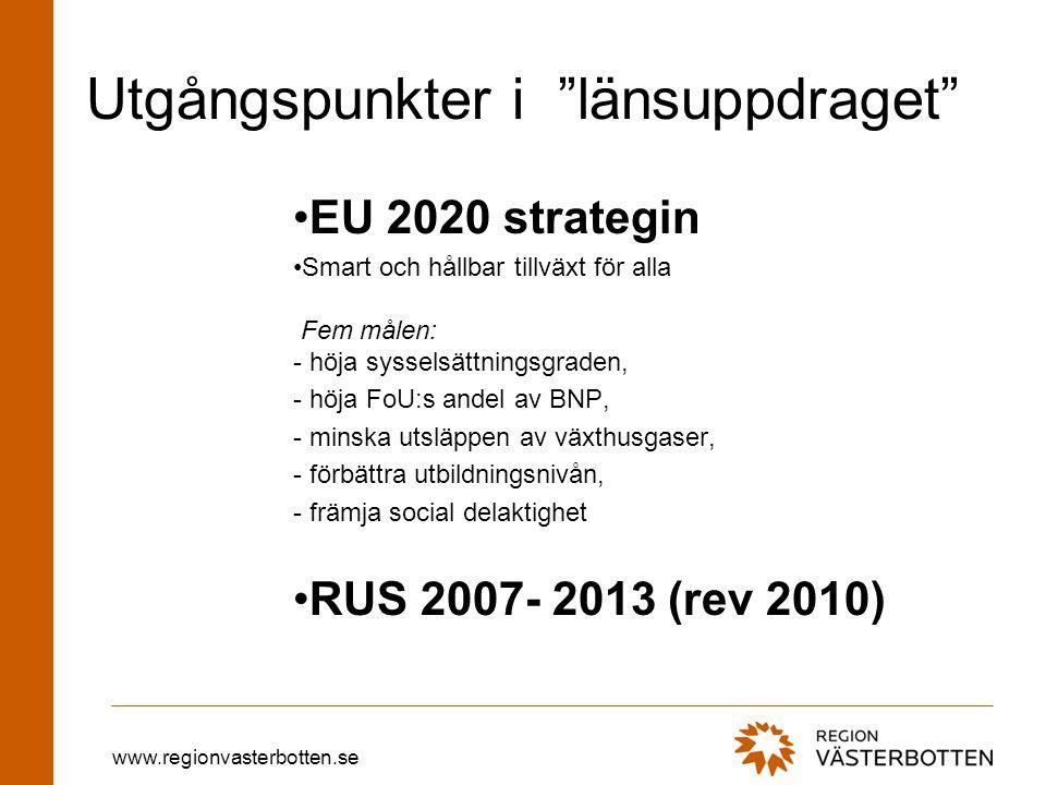 www.regionvasterbotten.se Utgångspunkter i länsuppdraget •EU 2020 strategin •Smart och hållbar tillväxt för alla Fem målen: - höja sysselsättningsgraden, - höja FoU:s andel av BNP, - minska utsläppen av växthusgaser, - förbättra utbildningsnivån, - främja social delaktighet •RUS 2007- 2013 (rev 2010)
