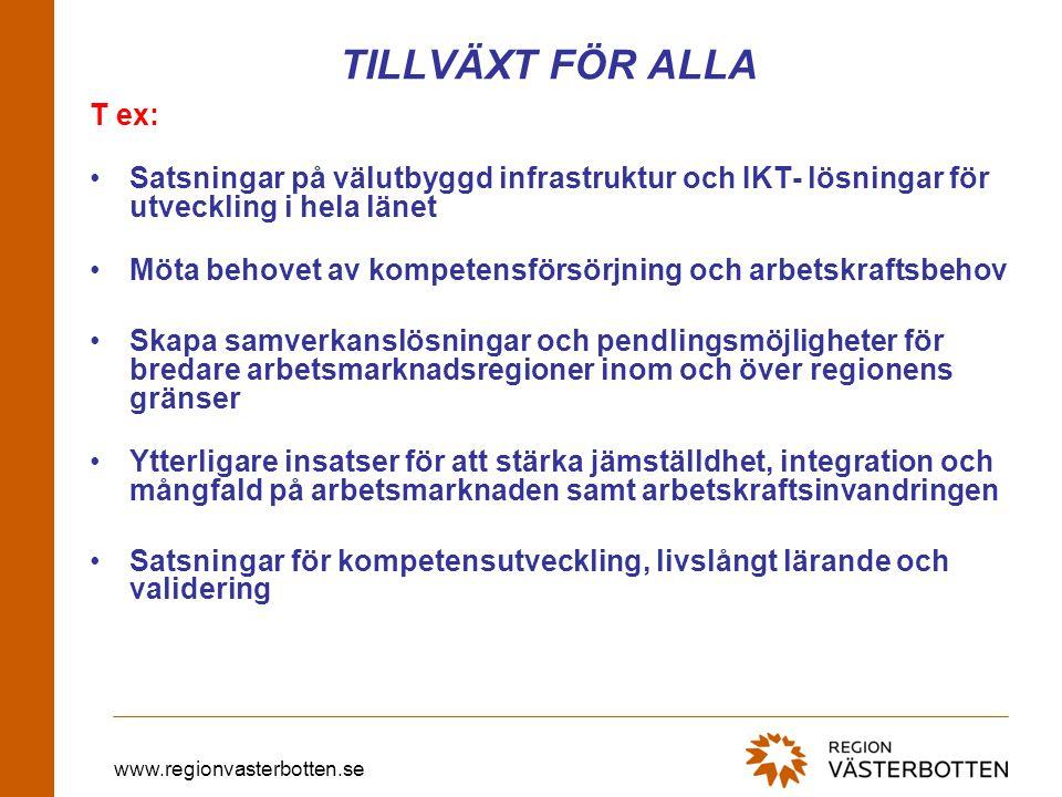 www.regionvasterbotten.se TILLVÄXT FÖR ALLA T ex: •Satsningar på välutbyggd infrastruktur och IKT- lösningar för utveckling i hela länet •Möta behovet av kompetensförsörjning och arbetskraftsbehov •Skapa samverkanslösningar och pendlingsmöjligheter för bredare arbetsmarknadsregioner inom och över regionens gränser •Ytterligare insatser för att stärka jämställdhet, integration och mångfald på arbetsmarknaden samt arbetskraftsinvandringen •Satsningar för kompetensutveckling, livslångt lärande och validering