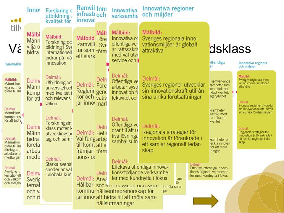 Vägen till ett innovationsklimat i världsklass