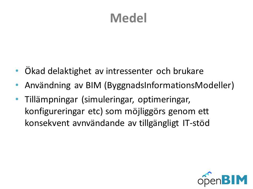 Medel • Ökad delaktighet av intressenter och brukare • Användning av BIM (ByggnadsInformationsModeller) • Tillämpningar (simuleringar, optimeringar, konfigureringar etc) som möjliggörs genom ett konsekvent avnvändande av tillgängligt IT-stöd
