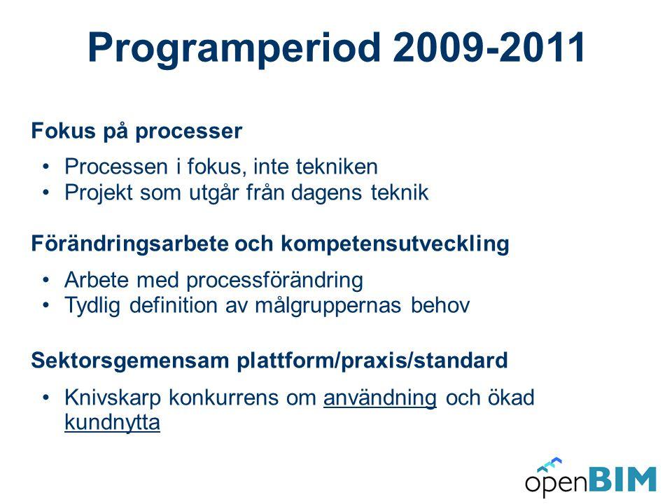 Tidigare program •IT Bygg 80/90-tal •IT Bygg och Fastighet 2002 •(ICT 2008)