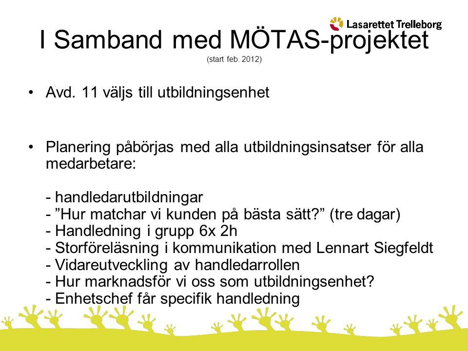 I Samband med MÖTAS-projektet (start feb. 2012) •Avd. 11 väljs till utbildningsenhet •Planering påbörjas med alla utbildningsinsatser för alla medarbe