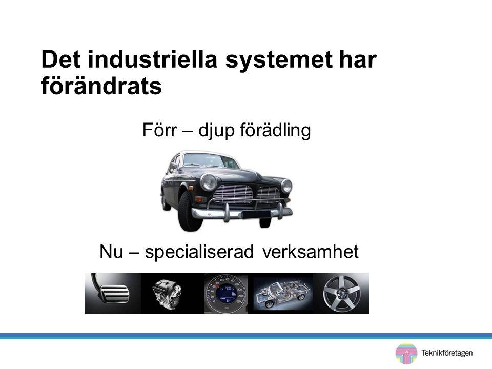 Det industriella systemet har förändrats Förr – djup förädling Nu – specialiserad verksamhet