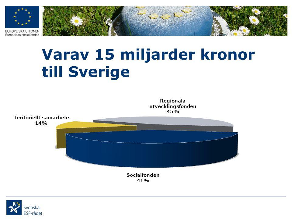 Varav 15 miljarder kronor till Sverige